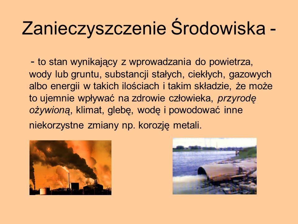 Zanieczyszczenie Środowiska - - to stan wynikający z wprowadzania do powietrza, wody lub gruntu, substancji stałych, ciekłych, gazowych albo energii w