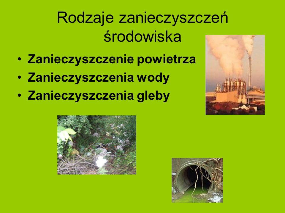 Rodzaje zanieczyszczeń środowiska Zanieczyszczenie powietrza Zanieczyszczenia wody Zanieczyszczenia gleby