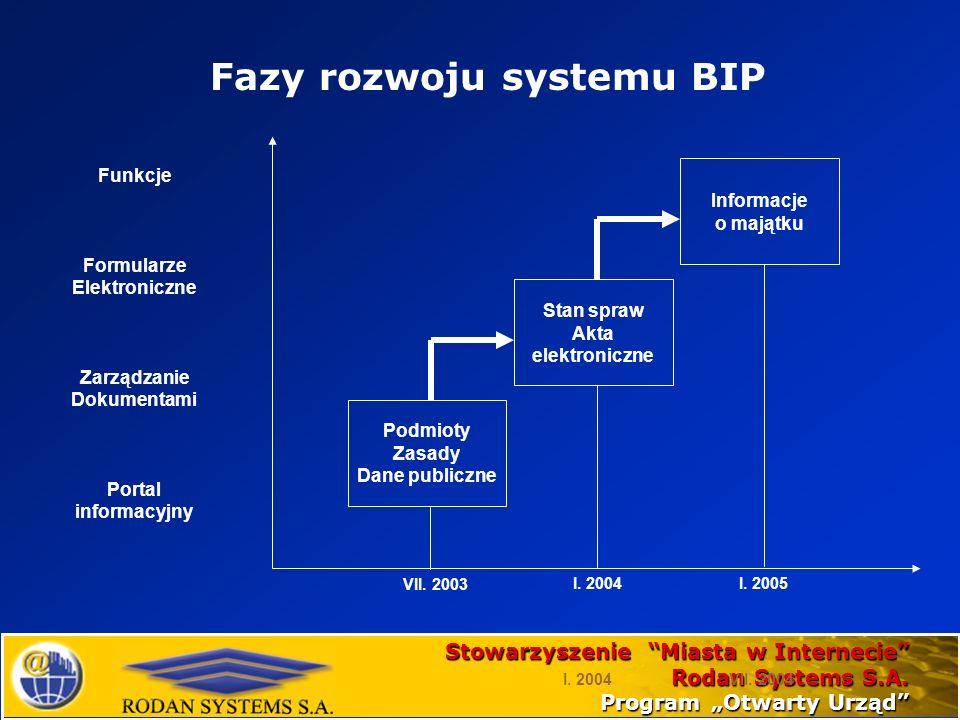 Stowarzyszenie Miasta w Internecie Rodan Systems S.A.