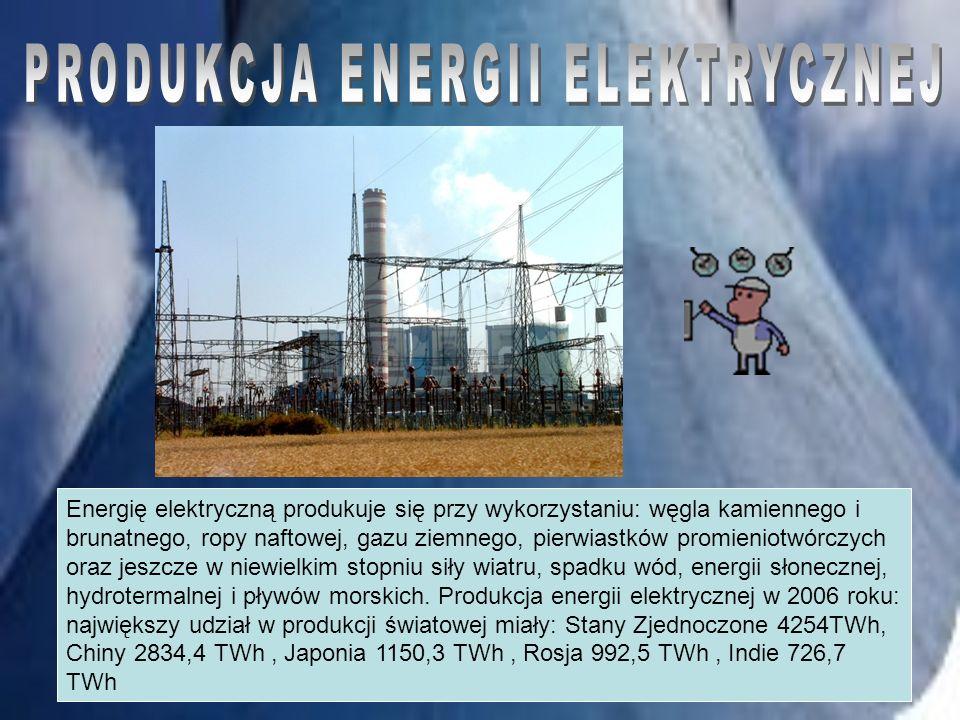 Energię elektryczną produkuje się przy wykorzystaniu: węgla kamiennego i brunatnego, ropy naftowej, gazu ziemnego, pierwiastków promieniotwórczych ora