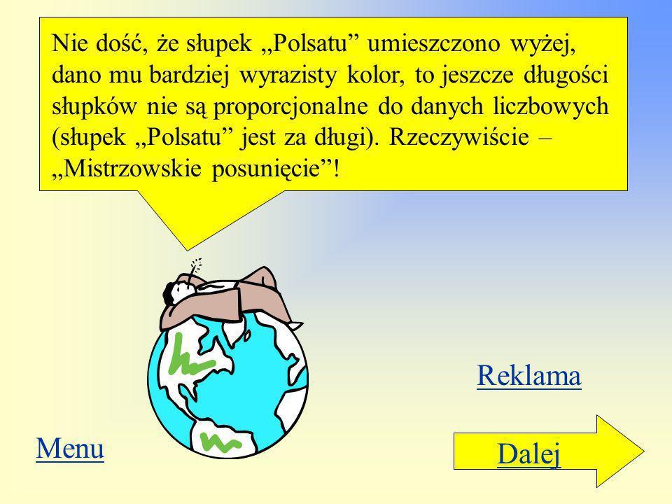 Dalej MISTRZOWSKIE POSUNIĘCIE Oglądalność 15 września 1997 POLSAT TVP 1 8,2 mln 6,4 mln Menu