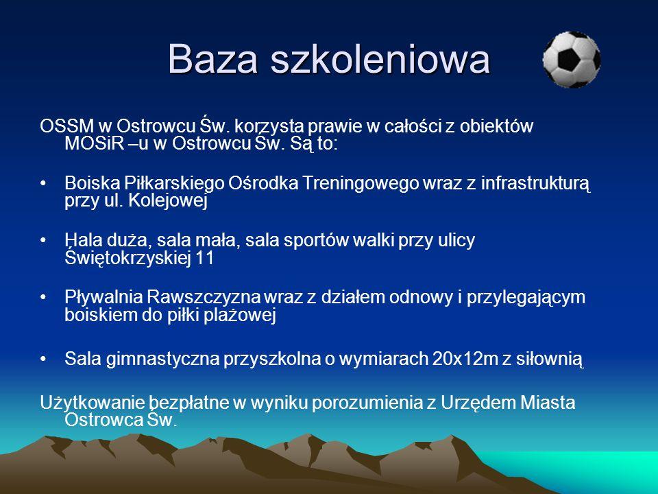 Baza szkoleniowa OSSM w Ostrowcu Św. korzysta prawie w całości z obiektów MOSiR –u w Ostrowcu Św. Są to: Boiska Piłkarskiego Ośrodka Treningowego wraz