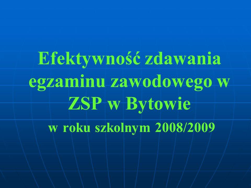 Efektywność zdawania egzaminu zawodowego w ZSP w Bytowie w roku szkolnym 2008/2009