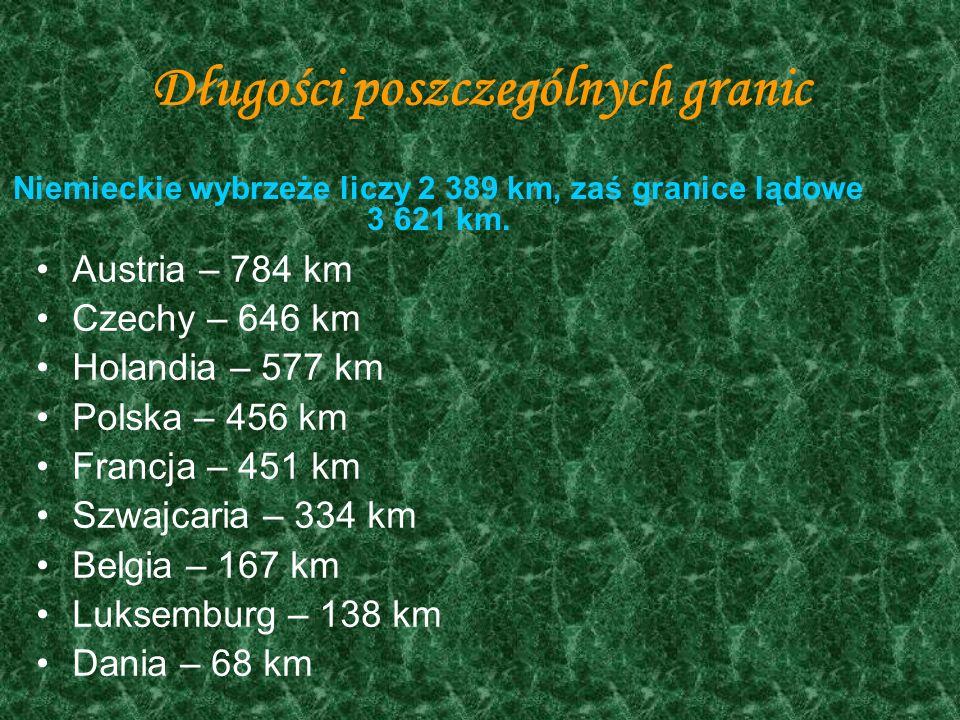 Długości poszczególnych granic Austria – 784 km Czechy – 646 km Holandia – 577 km Polska – 456 km Francja – 451 km Szwajcaria – 334 km Belgia – 167 km Luksemburg – 138 km Dania – 68 km Niemieckie wybrzeże liczy 2 389 km, zaś granice lądowe 3 621 km.