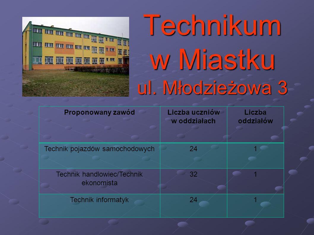 Technikum w Miastku ul.
