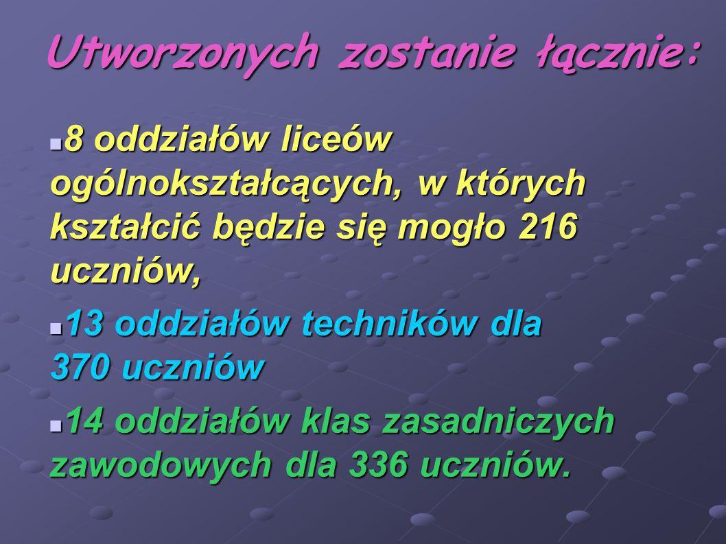Zasadnicza Szkoła Zawodowa w Bytowie ul.