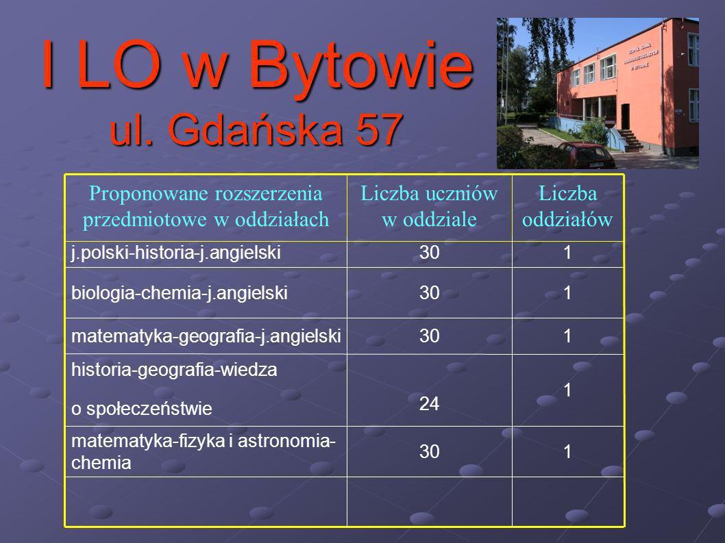 I LO w Bytowie ul. Gdańska 57 130 matematyka-fizyka i astronomia- chemia 1 24 historia-geografia-wiedza o społeczeństwie 130matematyka-geografia-j.ang