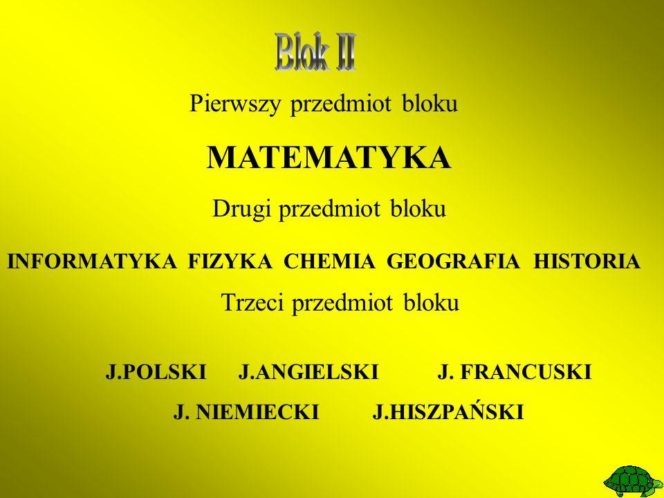 Pierwszy przedmiot bloku MATEMATYKA Drugi przedmiot bloku INFORMATYKA FIZYKA CHEMIA GEOGRAFIA HISTORIA Trzeci przedmiot bloku J.POLSKIJ.ANGIELSKIJ. FR