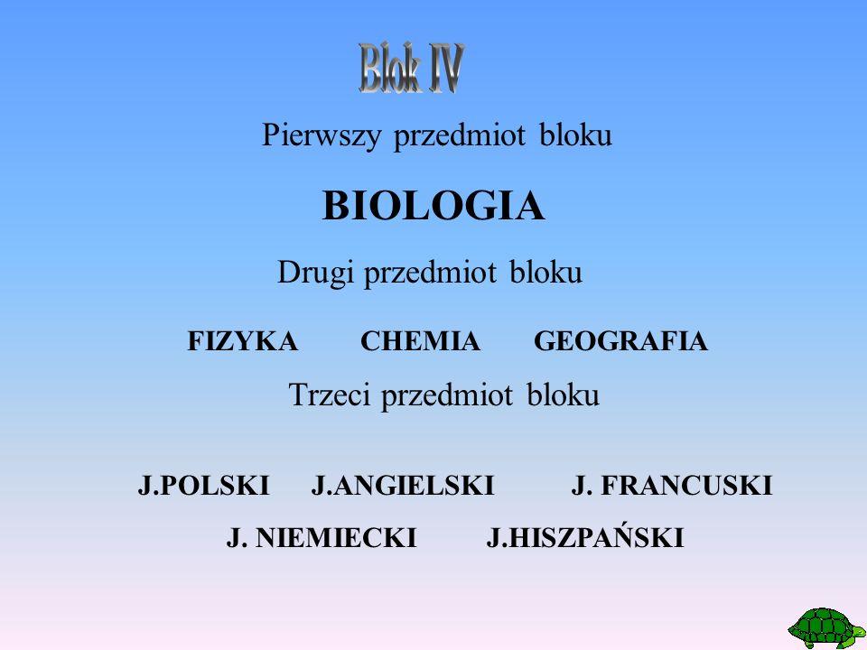 Pierwszy przedmiot bloku BIOLOGIA Drugi przedmiot bloku FIZYKACHEMIAGEOGRAFIA Trzeci przedmiot bloku J.POLSKIJ.ANGIELSKIJ. FRANCUSKI J. NIEMIECKIJ.HIS