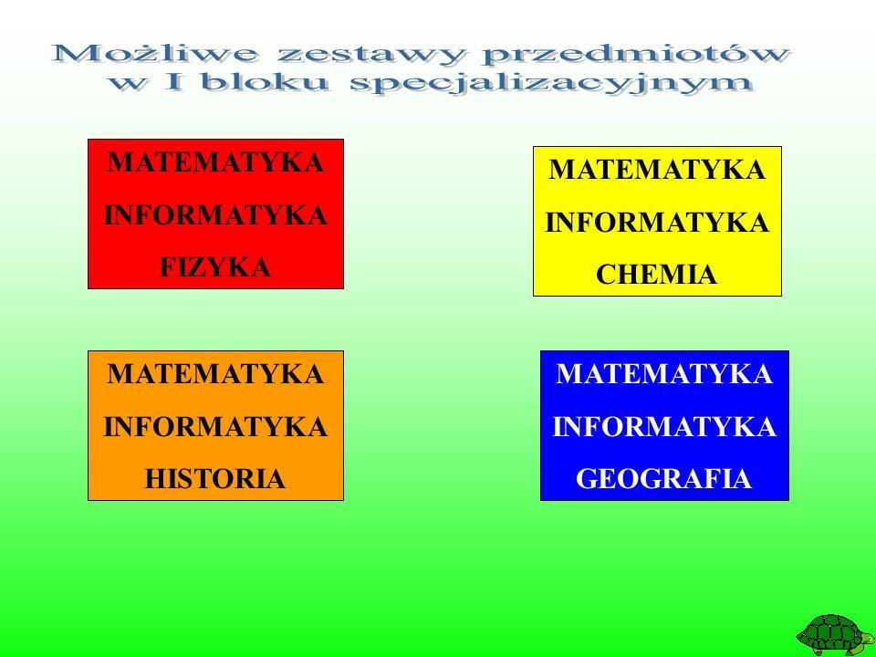 MATEMATYKA INFORMATYKA FIZYKA MATEMATYKA INFORMATYKA CHEMIA MATEMATYKA INFORMATYKA GEOGRAFIA MATEMATYKA INFORMATYKA HISTORIA