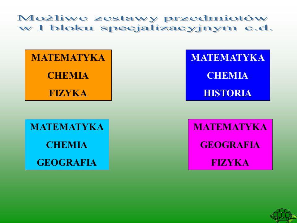 MATEMATYKA CHEMIA HISTORIA MATEMATYKA CHEMIA FIZYKA MATEMATYKA CHEMIA GEOGRAFIA MATEMATYKA GEOGRAFIA FIZYKA