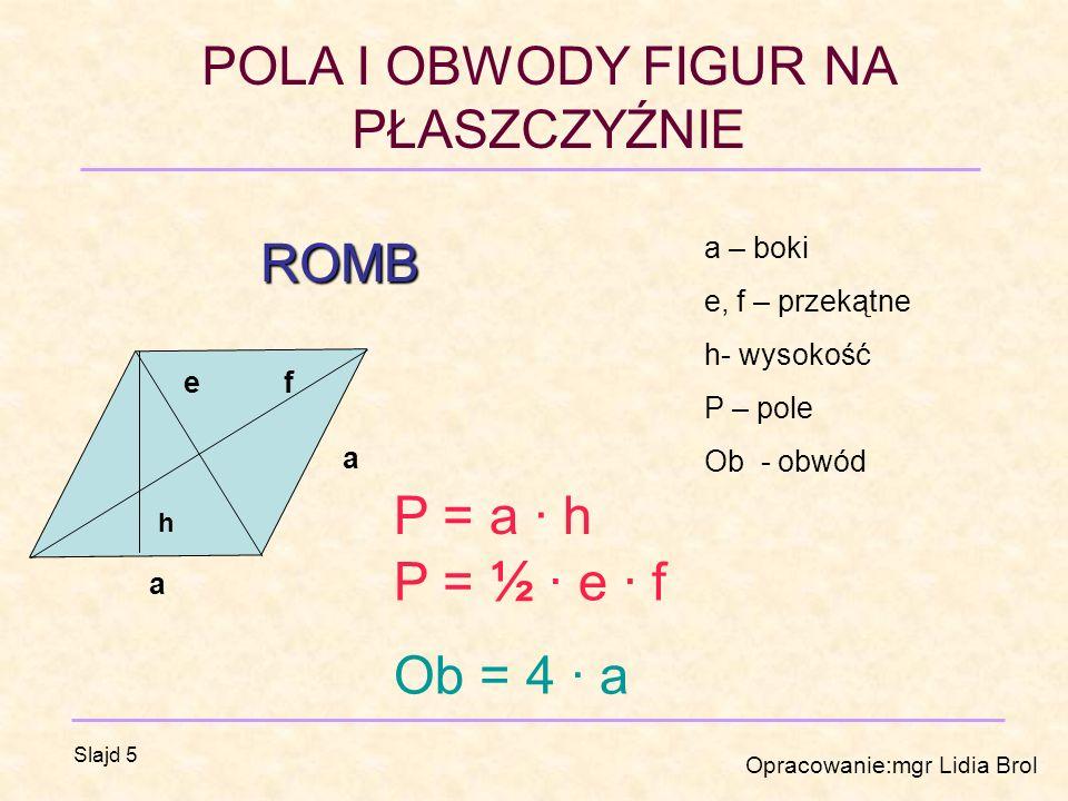 POLA I OBWODY FIGUR NA PŁASZCZYŹNIE Opracowanie:mgr Lidia Brol Slajd 5 ROMB a a ef a – boki e, f – przekątne h- wysokość P – pole Ob - obwód h P = a · h P = ½ · e · f Ob = 4 · a