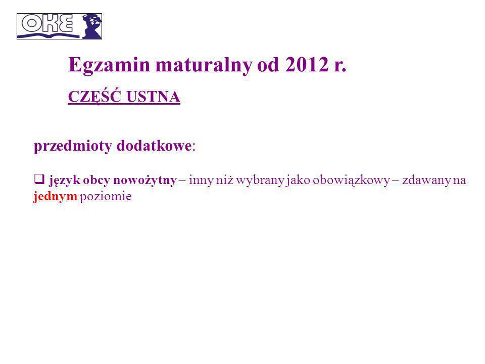 Egzamin maturalny od 2012 r.