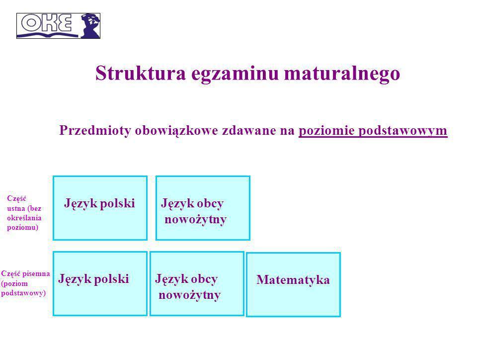 Struktura egzaminu maturalnego Przedmioty obowiązkowe zdawane na poziomie podstawowym Język polski Język obcy nowożytny Język obcy nowożytny Matematyka Część ustna (bez określania poziomu) Część pisemna (poziom podstawowy)