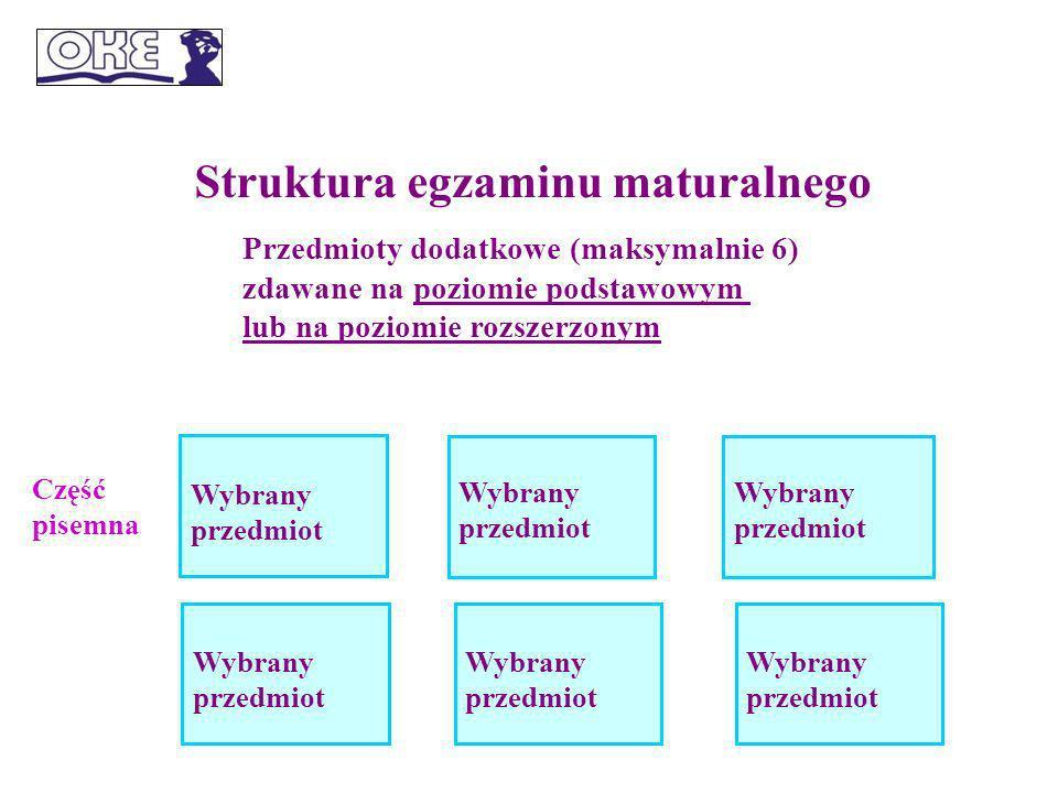 Struktura egzaminu maturalnego Przedmioty dodatkowe (maksymalnie 6) zdawane na poziomie podstawowym lub na poziomie rozszerzonym Wybrany przedmiot Wybrany przedmiot Wybrany przedmiot Część pisemna Wybrany przedmiot Wybrany przedmiot Wybrany przedmiot