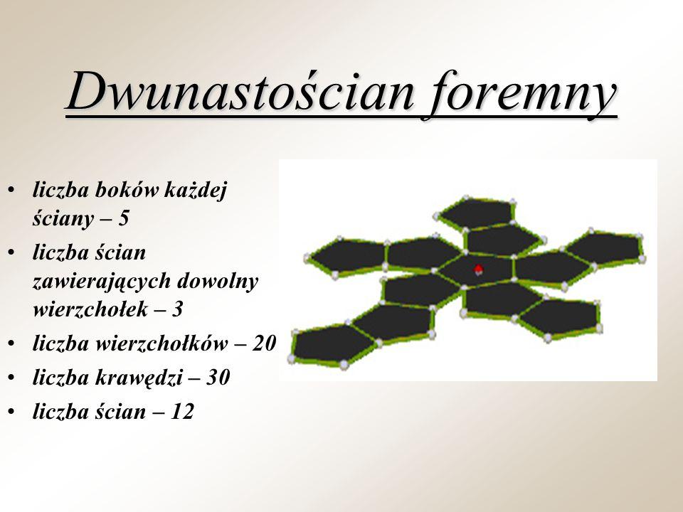 Dwudziestościan foremny liczba boków każdej ściany - 3liczba boków każdej ściany - 3 liczba ścian zawierających dowolny wierzchołek - 5liczba ścian zawierających dowolny wierzchołek - 5 liczba wierzchołków - 12liczba wierzchołków - 12 liczba krawędzi - 30liczba krawędzi - 30 liczba ścian - 20liczba ścian - 20