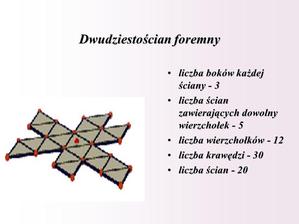 Dwudziestościan foremny liczba boków każdej ściany - 3liczba boków każdej ściany - 3 liczba ścian zawierających dowolny wierzchołek - 5liczba ścian za