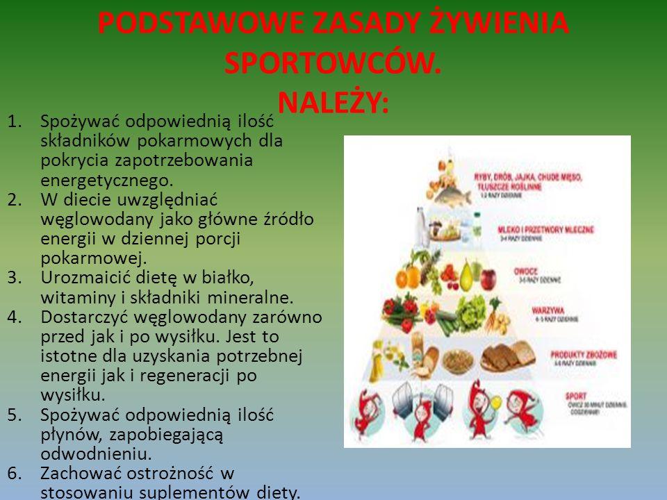 PODSTAWOWE ZASADY ŻYWIENIA SPORTOWCÓW. NALEŻY: 1.Spożywać odpowiednią ilość składników pokarmowych dla pokrycia zapotrzebowania energetycznego. 2.W di
