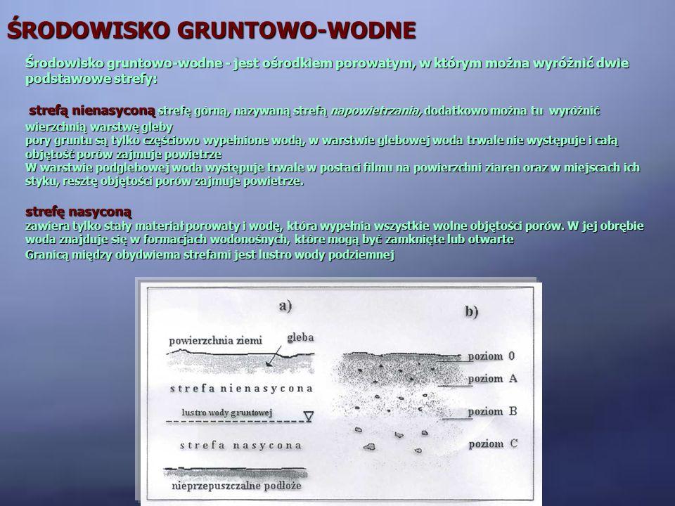 ŚRODOWISKO GRUNTOWO-WODNE Środowisko gruntowo-wodne - jest ośrodkiem porowatym, w którym można wyróżnić dwie podstawowe strefy: strefą nienasyconą str