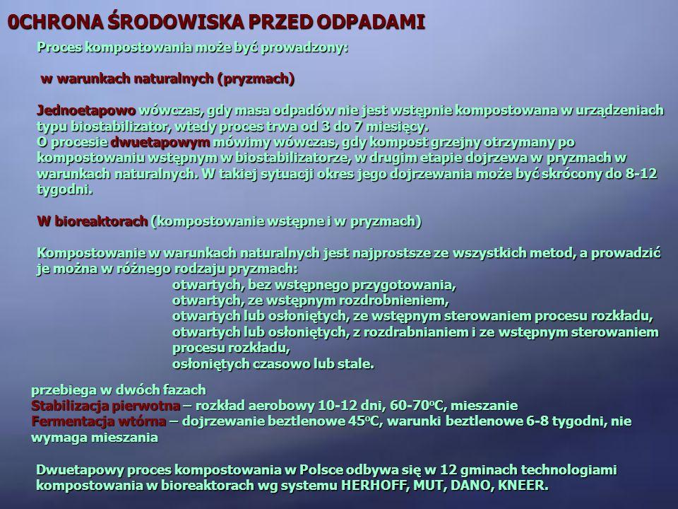 0CHRONA ŚRODOWISKA PRZED ODPADAMI Dwuetapowy proces kompostowania w Polsce odbywa się w 12 gminach technologiami kompostowania w bioreaktorach wg syst