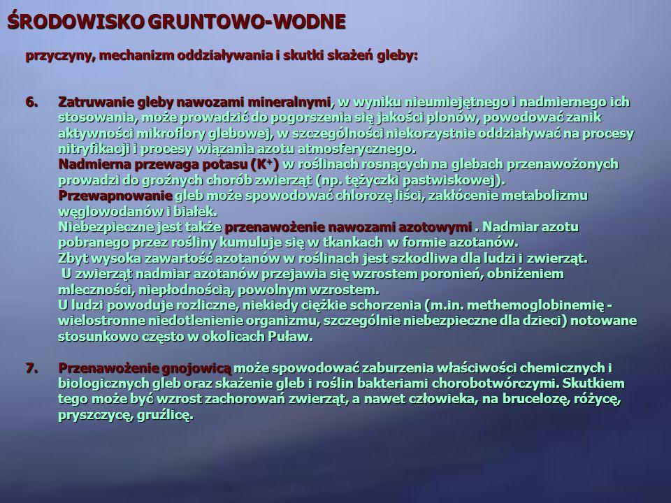 ŚRODOWISKO GRUNTOWO-WODNE przyczyny, mechanizm oddziaływania i skutki skażeń gleby: 6. Zatruwanie gleby nawozami mineralnymi, w wyniku nieumiejętnego