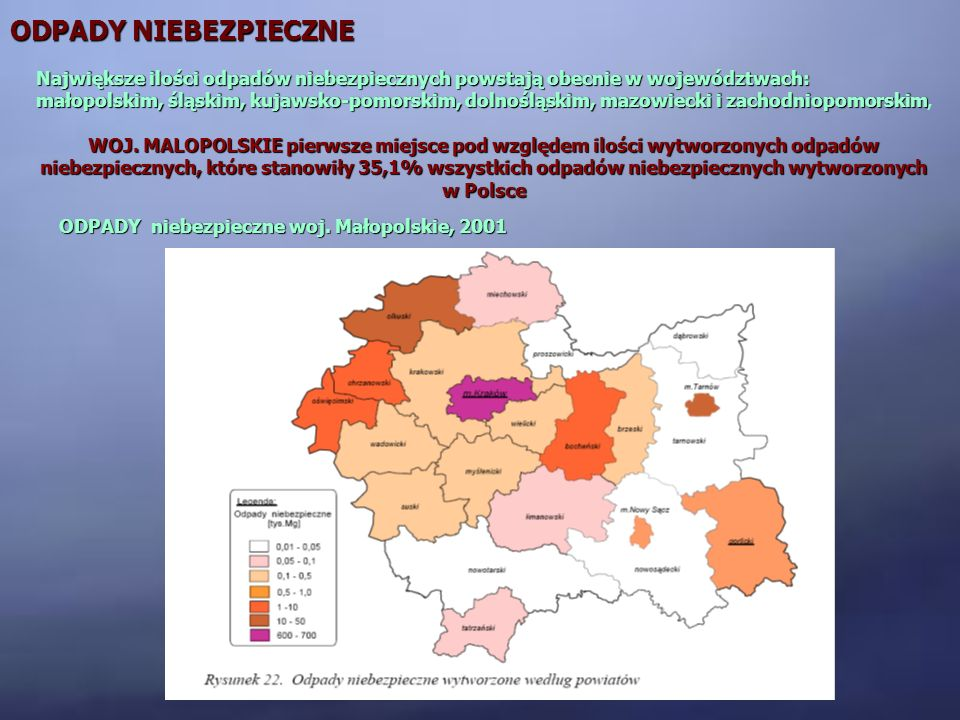 ODPADY niebezpieczne woj. Małopolskie, 2001 Największe ilości odpadów niebezpiecznych powstają obecnie w województwach: małopolskim, śląskim, kujawsko