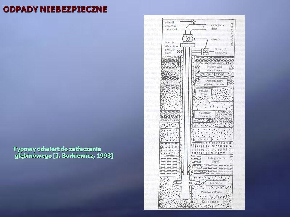 ODPADY NIEBEZPIECZNE Typowy odwiert do zatłaczania głębinowego [J. Borkiewicz, 1993] głębinowego [J. Borkiewicz, 1993]