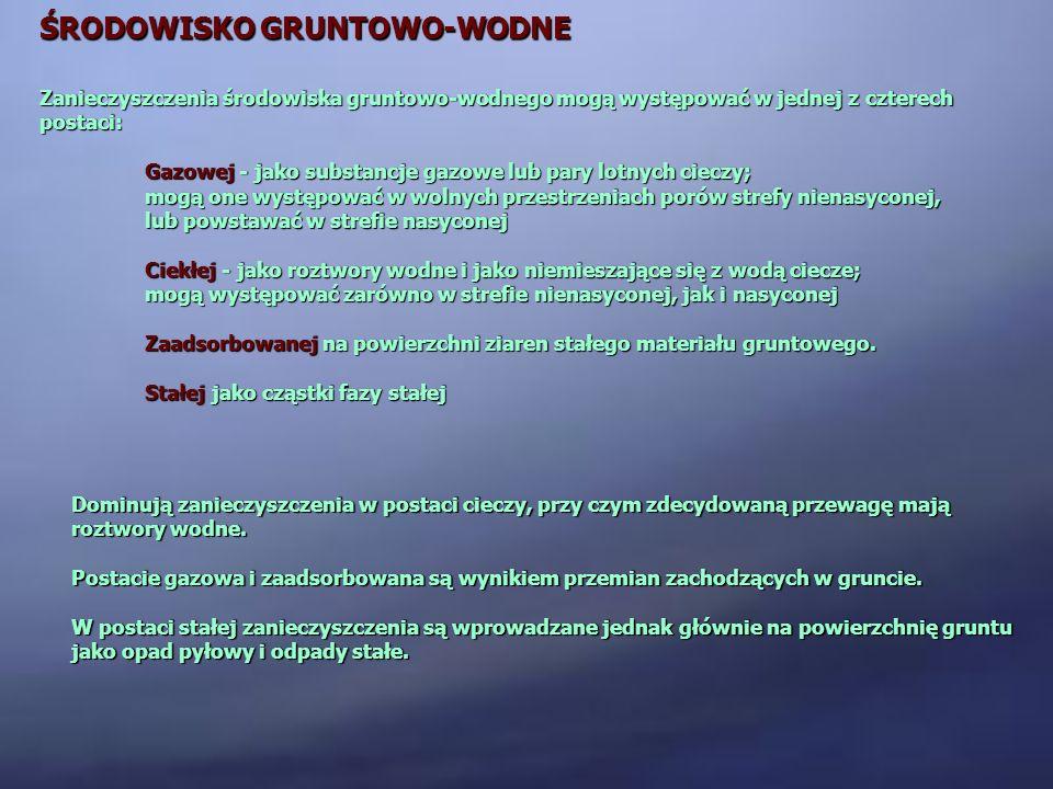ŚRODOWISKO GRUNTOWO-WODNE Zanieczyszczenia środowiska gruntowo-wodnego mogą występować w jednej z czterech postaci: Gazowej - jako substancje gazowe l
