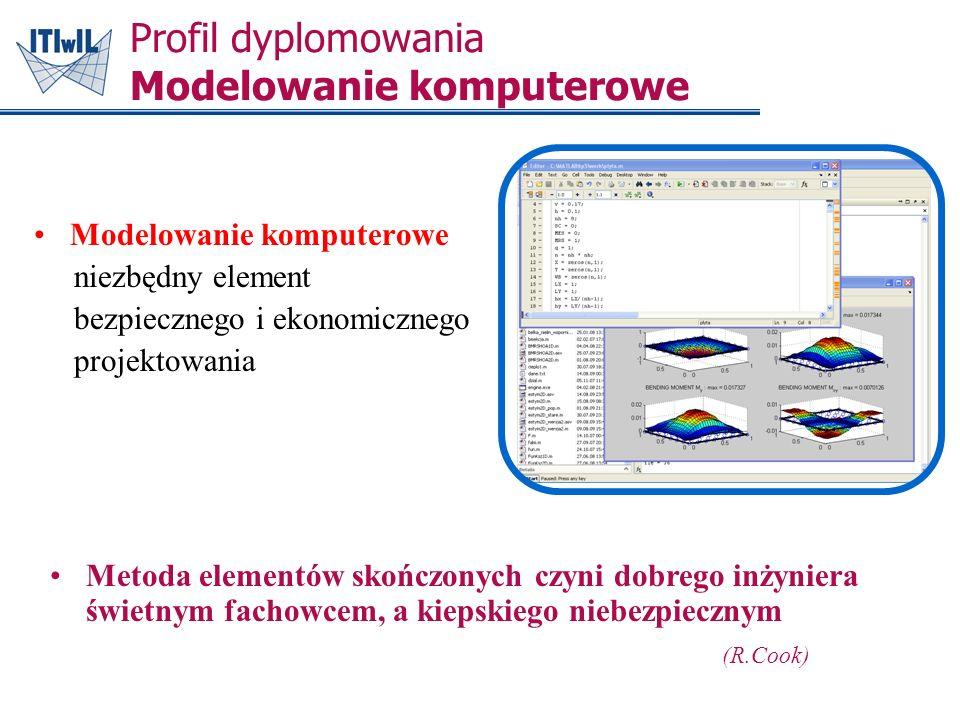 Profil dyplomowania Modelowanie komputerowe Modelowanie komputerowe niezbędny element bezpiecznego i ekonomicznego projektowania Metoda elementów skończonych czyni dobrego inżyniera świetnym fachowcem, a kiepskiego niebezpiecznym (R.Cook)