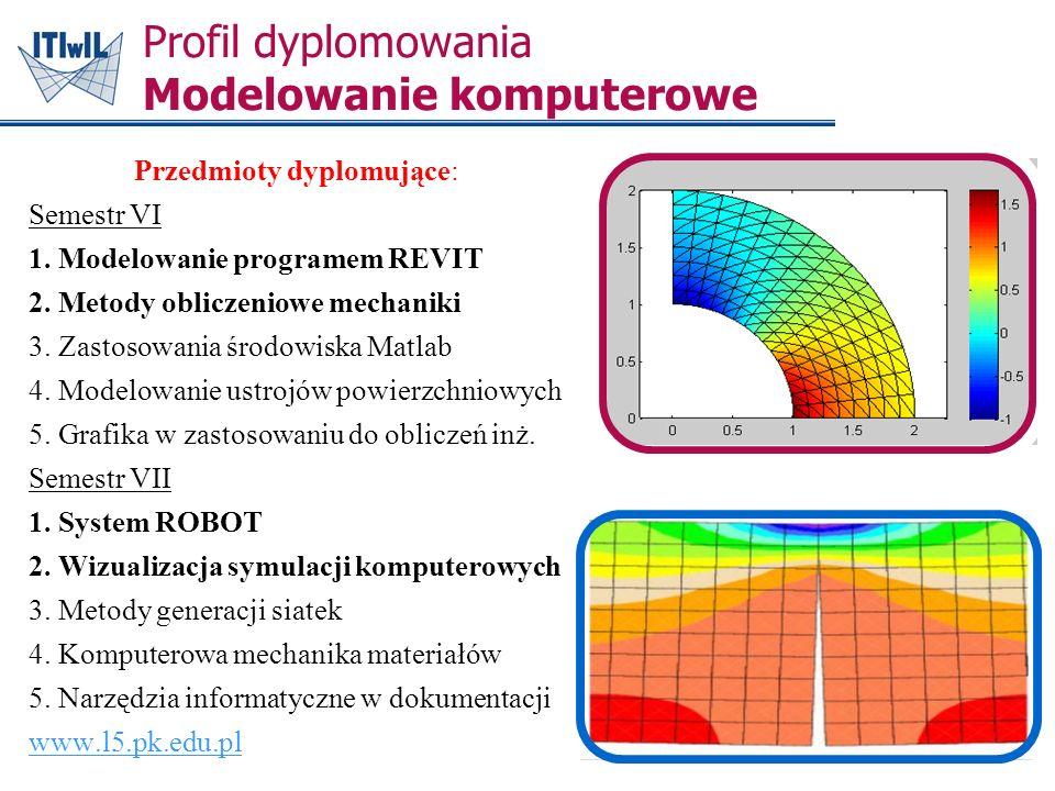 Prace dyplomowe będą polegały na: wykonaniu obliczeń za pomocą gotowych programów komputerowych dla prostych konstrukcji albo ich elementów analizie wiarygodności wyników otrzymywanych komercyjnymi programami komputerowymi zastosowaniu różnorodnych technik wprowadzania danych i ich dyskretyzacji dla projektowanych albo istniejących obiektów
