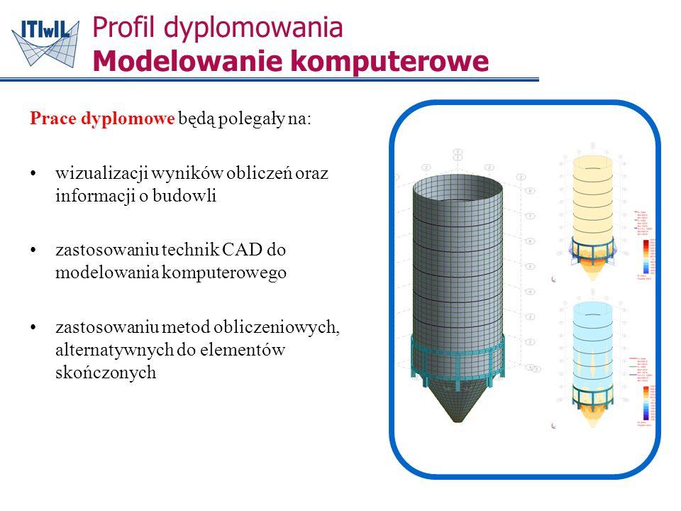 Profil dyplomowania Modelowanie komputerowe Prace dyplomowe będą polegały na: wizualizacji wyników obliczeń oraz informacji o budowli zastosowaniu technik CAD do modelowania komputerowego zastosowaniu metod obliczeniowych, alternatywnych do elementów skończonych