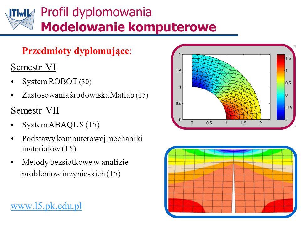 Przedmioty dyplomujące: Semestr VI System ROBOT (30) Zastosowania środowiska Matlab (15) Semestr VII System ABAQUS (15) Podstawy komputerowej mechanik