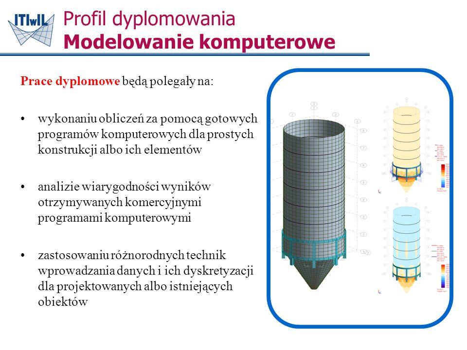 Prace dyplomowe będą polegały na: wykonaniu obliczeń za pomocą gotowych programów komputerowych dla prostych konstrukcji albo ich elementów analizie w