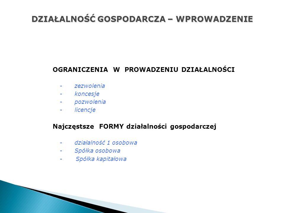 DZIAŁALNOŚĆ GOSPODARCZA – WPROWADZENIE OGRANICZENIA W PROWADZENIU DZIAŁALNOŚCI - zezwolenia - koncesje - pozwolenia - licencje Najczęstsze FORMY działalności gospodarczej - działalność 1 osobowa - Spółka osobowa - Spółka kapitałowa