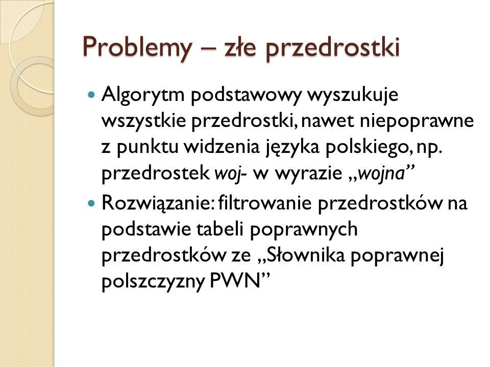 Problemy – złe przedrostki Algorytm podstawowy wyszukuje wszystkie przedrostki, nawet niepoprawne z punktu widzenia języka polskiego, np. przedrostek