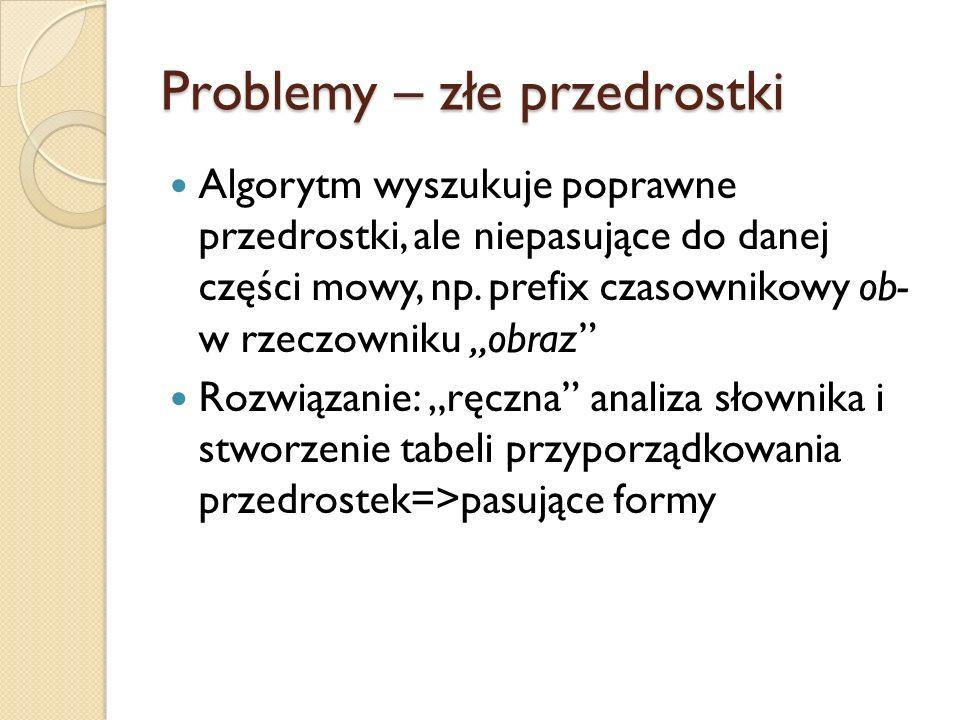 Problemy – złe przedrostki Algorytm wyszukuje poprawne przedrostki, ale niepasujące do danej części mowy, np. prefix czasownikowy ob- w rzeczowniku ob