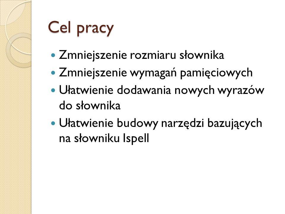 Pliki Ispella polish.dict – zawiera lematy języka polskiego (ok.