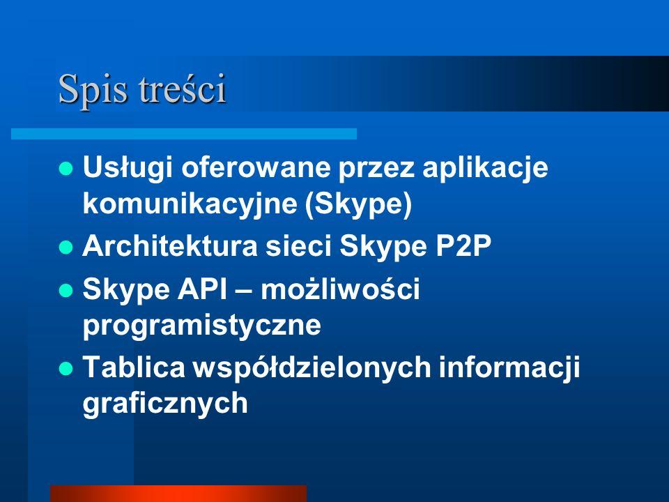 Spis treści Usługi oferowane przez aplikacje komunikacyjne (Skype) Architektura sieci Skype P2P Skype API – możliwości programistyczne Tablica współdz