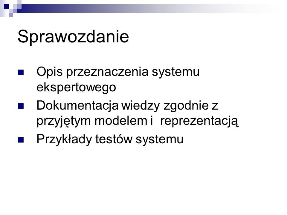 Sprawozdanie Opis przeznaczenia systemu ekspertowego Dokumentacja wiedzy zgodnie z przyjętym modelem i reprezentacją Przykłady testów systemu