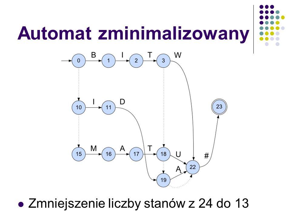 Automat zminimalizowany Zmniejszenie liczby stanów z 24 do 13