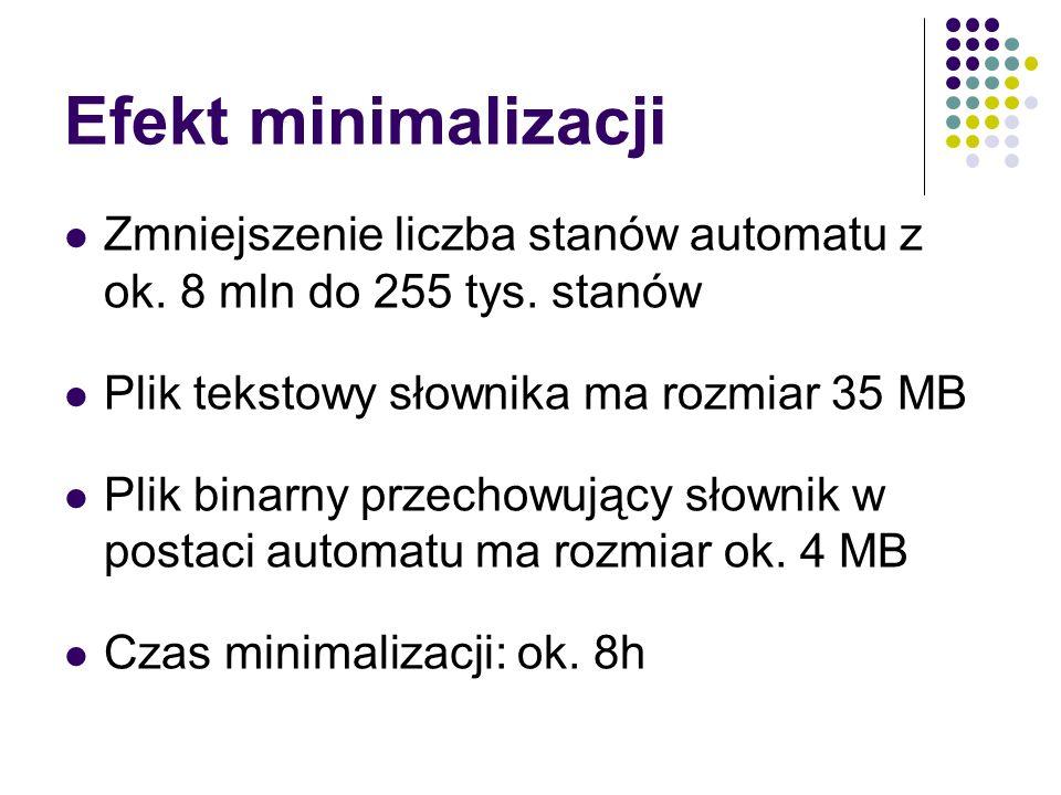 Efekt minimalizacji Zmniejszenie liczba stanów automatu z ok.