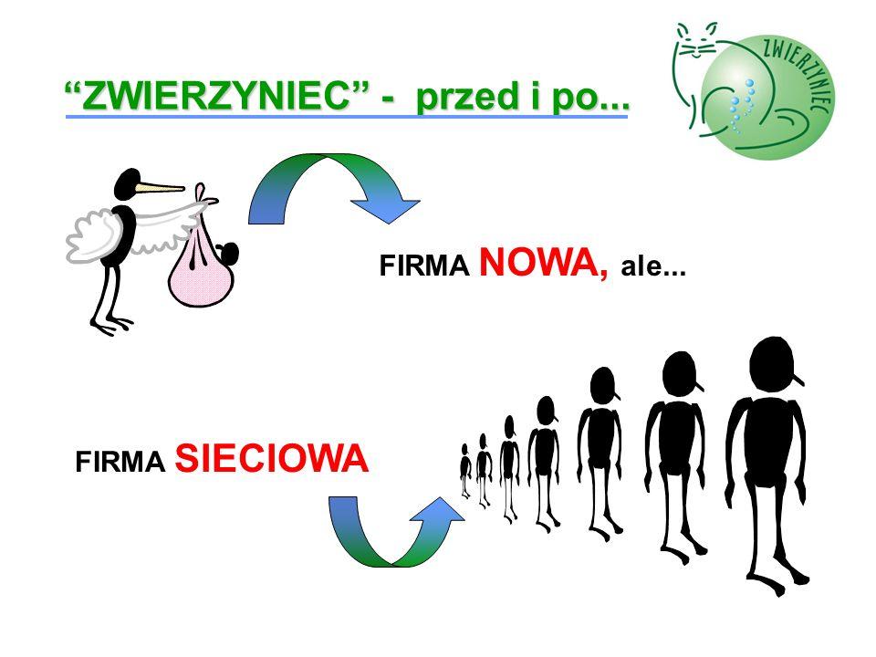 ZWIERZYNIEC - przed i po... FIRMA NOWA, ale... FIRMA SIECIOWA