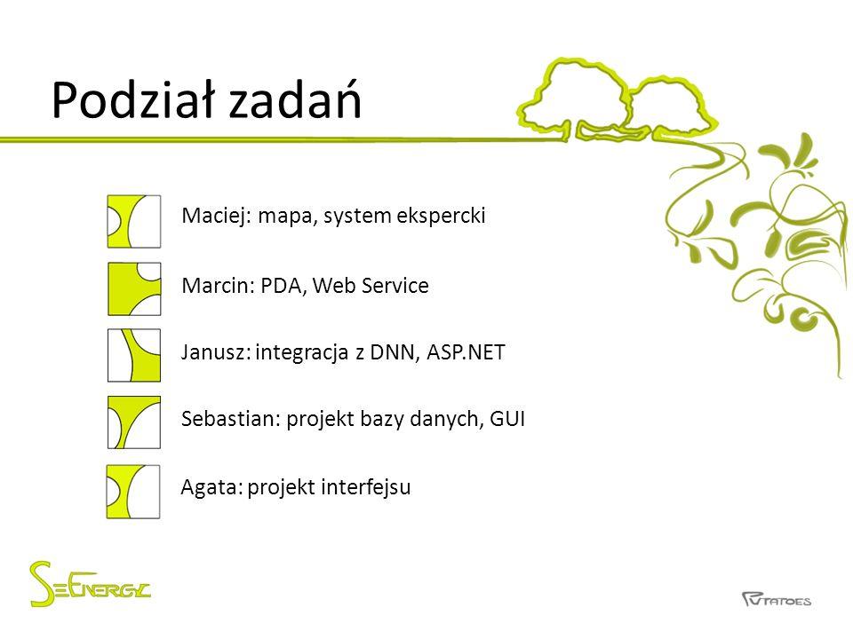 Podział zadań Maciej: mapa, system ekspercki Marcin: PDA, Web Service Janusz: integracja z DNN, ASP.NET Sebastian: projekt bazy danych, GUI Agata: projekt interfejsu