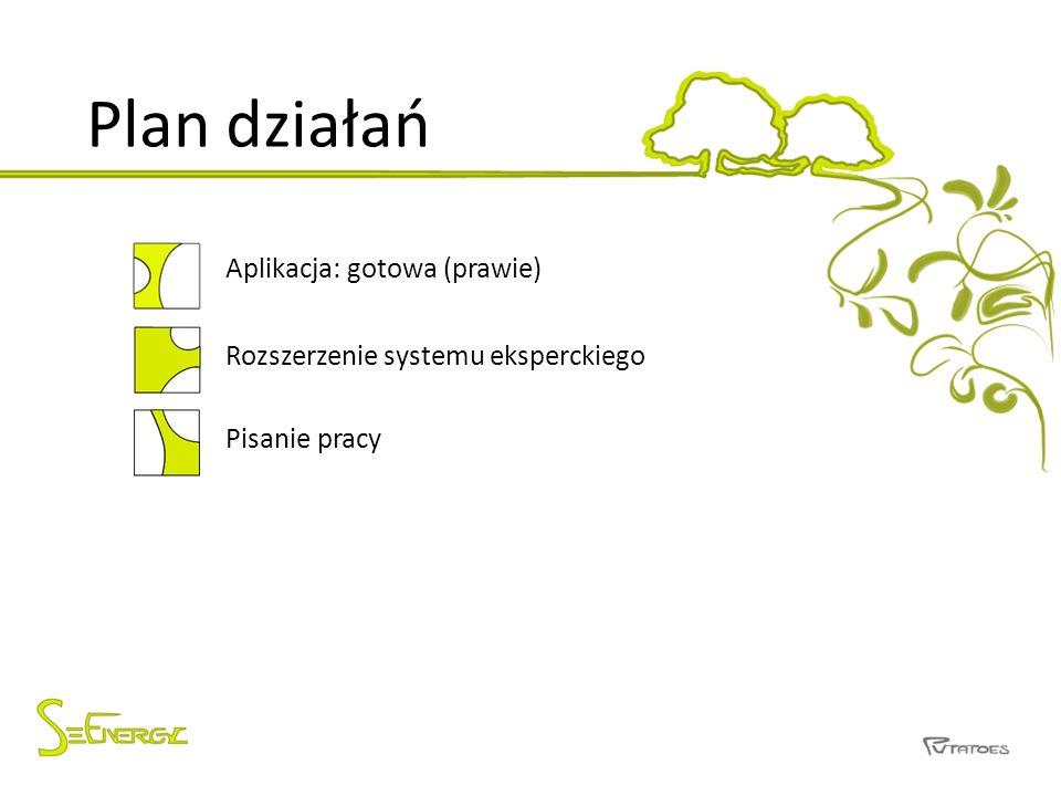 Plan działań Aplikacja: gotowa (prawie) Rozszerzenie systemu eksperckiego Pisanie pracy