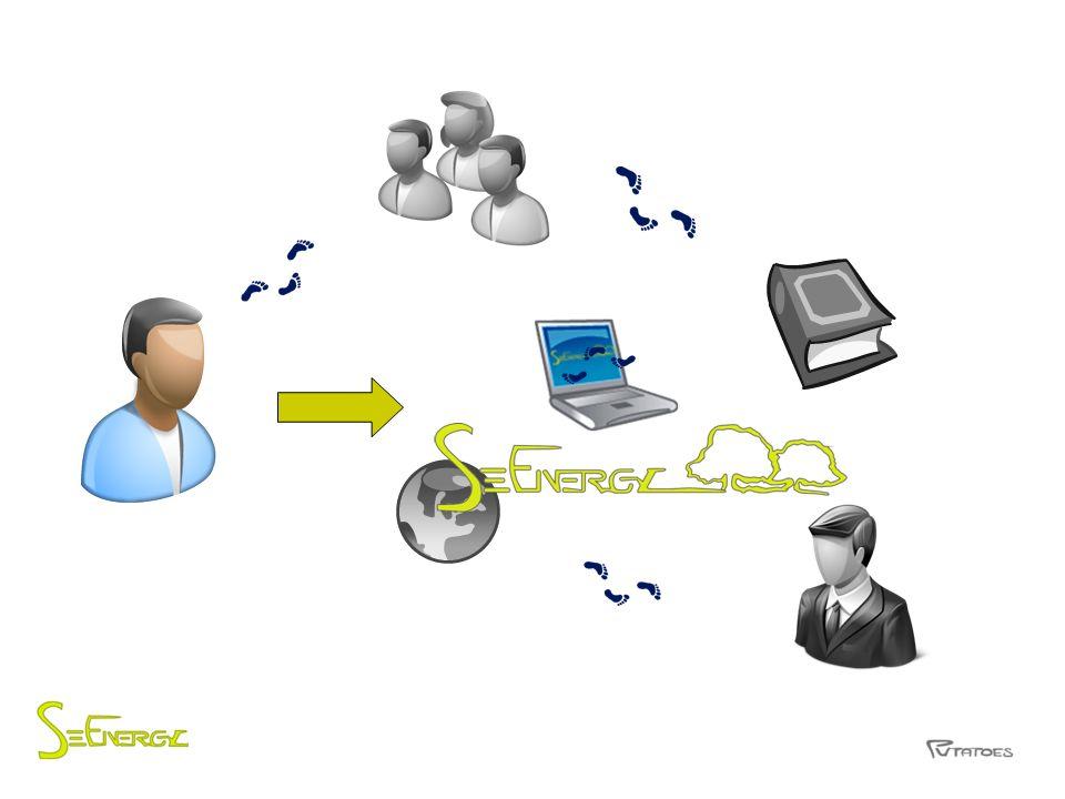 Przykład: planowanie budowy Zenon PDA baza wiedzy sąsiedzi climatch