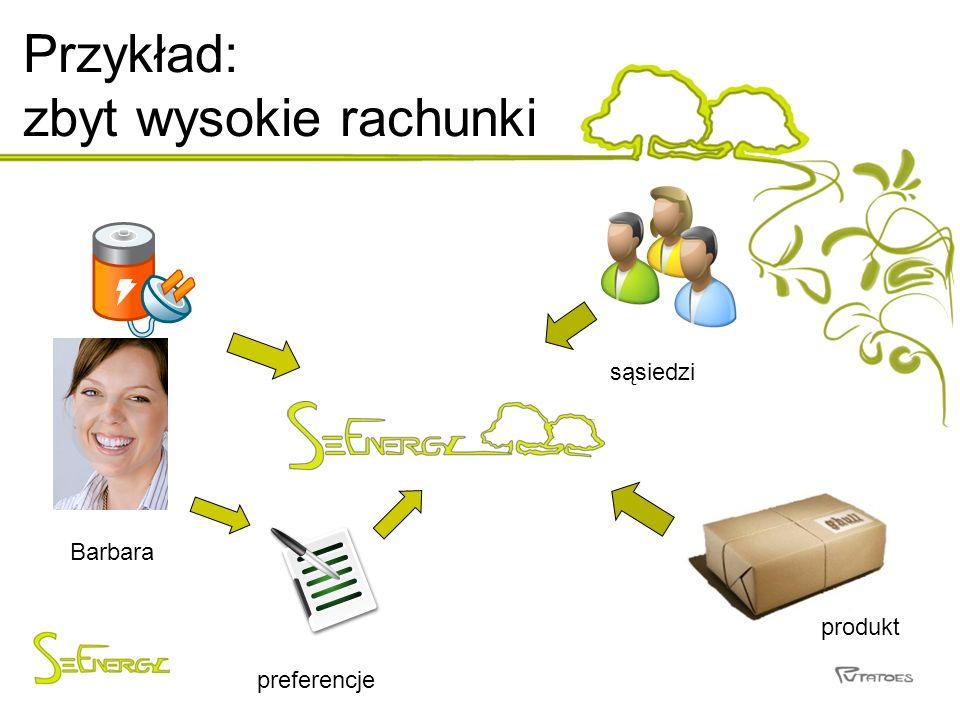 Przykład: producent, sprzedawca Pan Kowalski wymiana informacji klienci rozwój