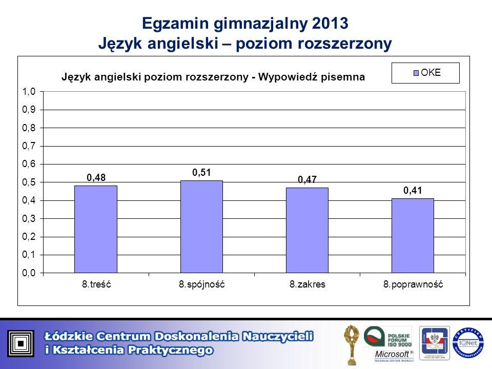 Egzamin gimnazjalny 2013 Język angielski – poziom rozszerzony