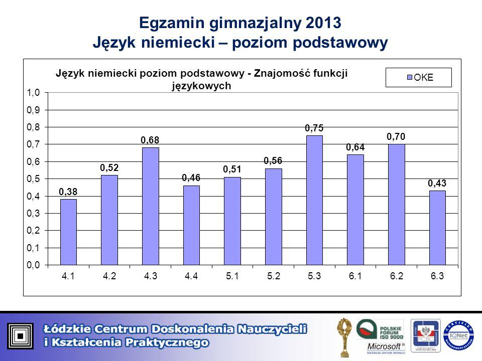 Egzamin gimnazjalny 2013 Język niemiecki – poziom podstawowy