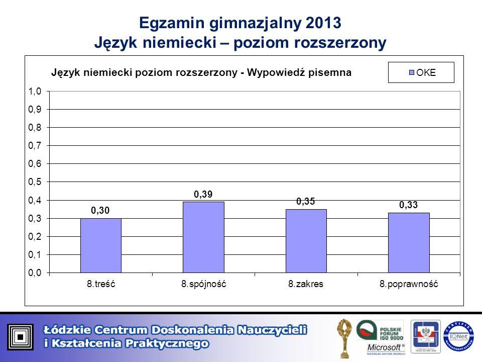Egzamin gimnazjalny 2013 Język niemiecki – poziom rozszerzony