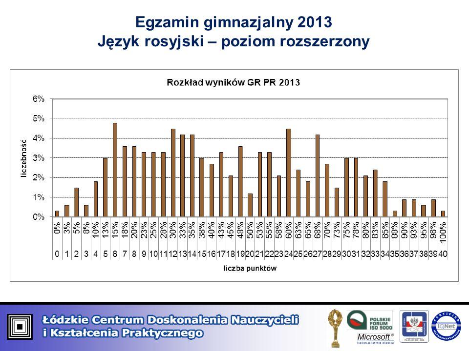 Egzamin gimnazjalny 2013 Język rosyjski – poziom rozszerzony
